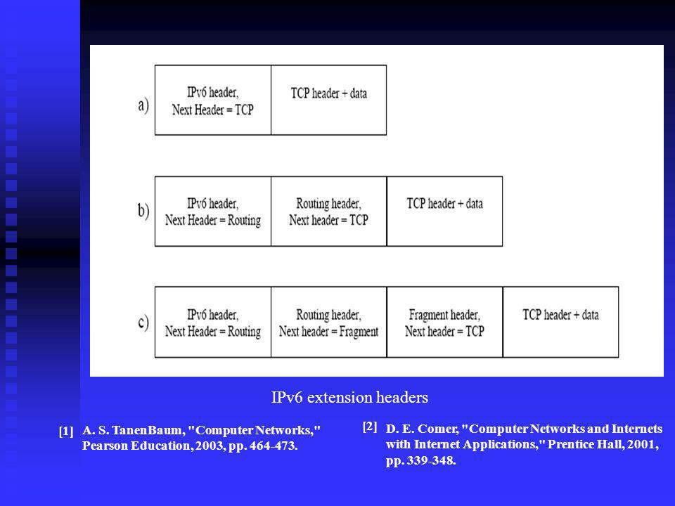 IPv6 extension headers [2] [1]